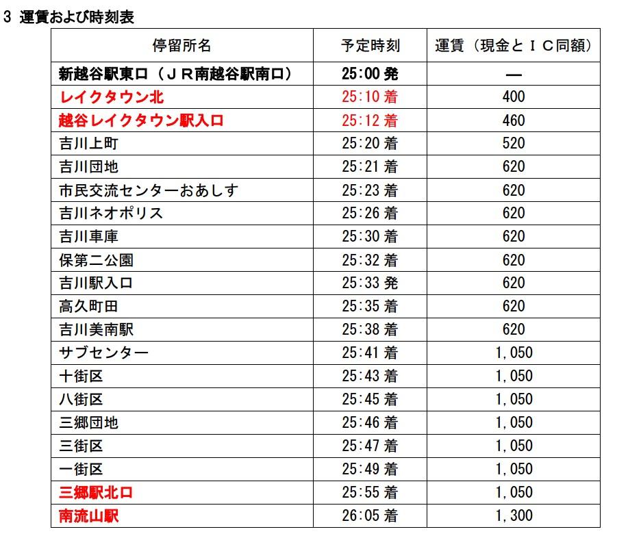 東武深夜バス時刻表